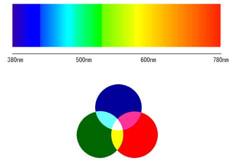 spectram2.jpg